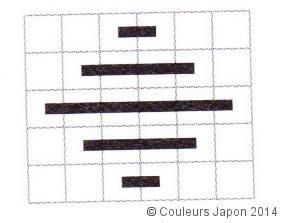 Exemple de grille pour la broderie kogin